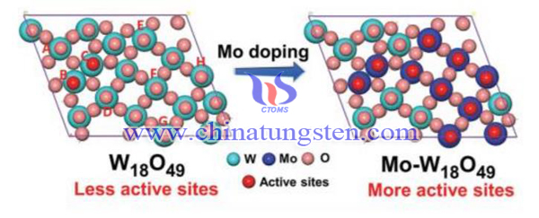Mo doped violet tungsten oxide active sites image